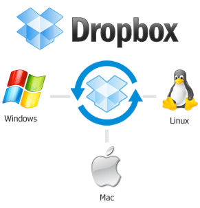Get DropBox Free: Sync Your Files Across Windows, Mac, and Linux