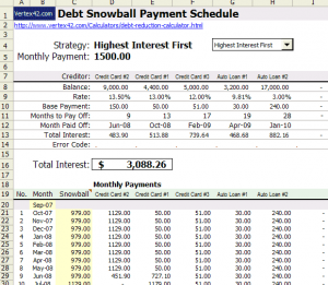 Best Payment Schedule to Pay Off Debts