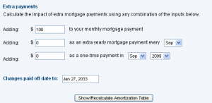 Impact of Extra Payments on Amortization Schedule