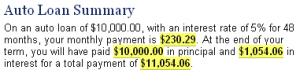 Summary of Auto Loan