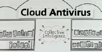 Panda Cloud Antivirus for Netbooks
