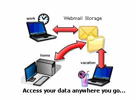 Crawler Storage Free 5GB Storage