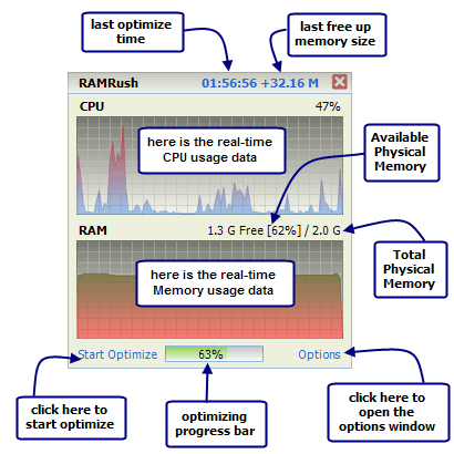 RamRush Memory Optimization Software