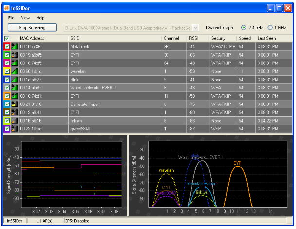 Some sample diagnostics in inSSIDer.