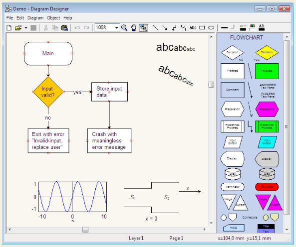 Example of a flowchart produce in DiagramDesigner.