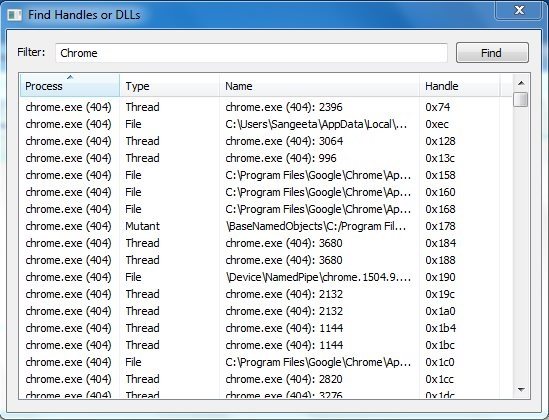Process Hacker - Handles and DLLs