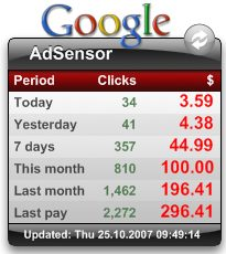 Adsense Earnings Tracker