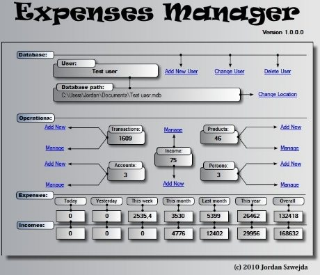 Expenses Manager