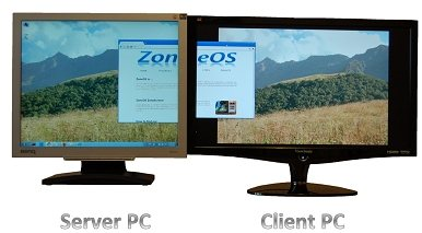 ZoneScreen