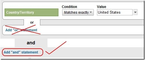 Google Analytics Add