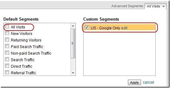 Google Analytics Google US