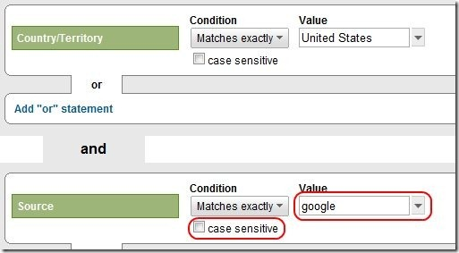 Google Analytics Google