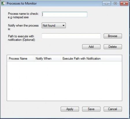 add name of process PN