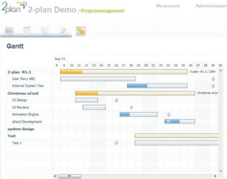 Open Source Project Management Tool: 2-plan Team