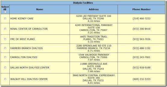 Dialysis facility compare003