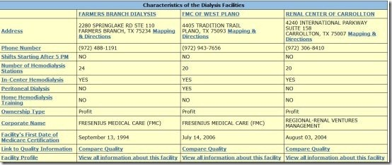Dialysis facility compare004