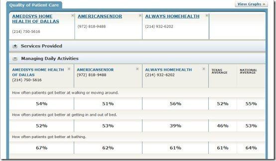 Home Health Compare003