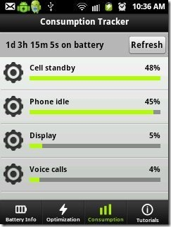 Easy Battery Saver Consumption Tracker