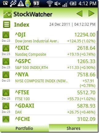 Stock Watcher Index