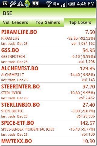 Stock Watcher losers and gainers