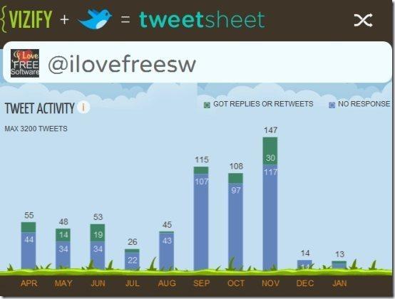 TweetSheet