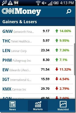 CNNMoney App losers and gainers