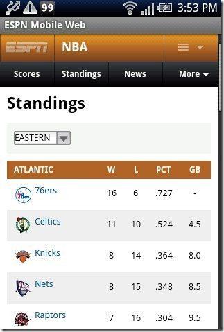 ESPN Standings