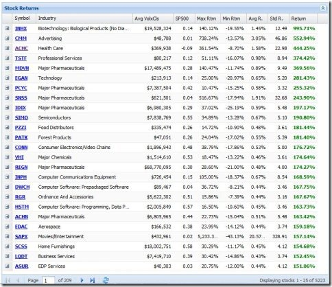 Stock Returns & Statistics 001
