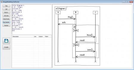 KangaModeling example diagram