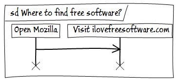 KangaModeling example