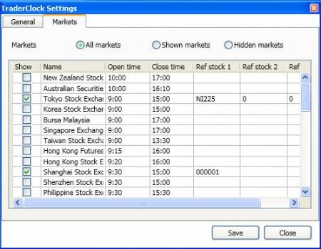TradeClock stock markets