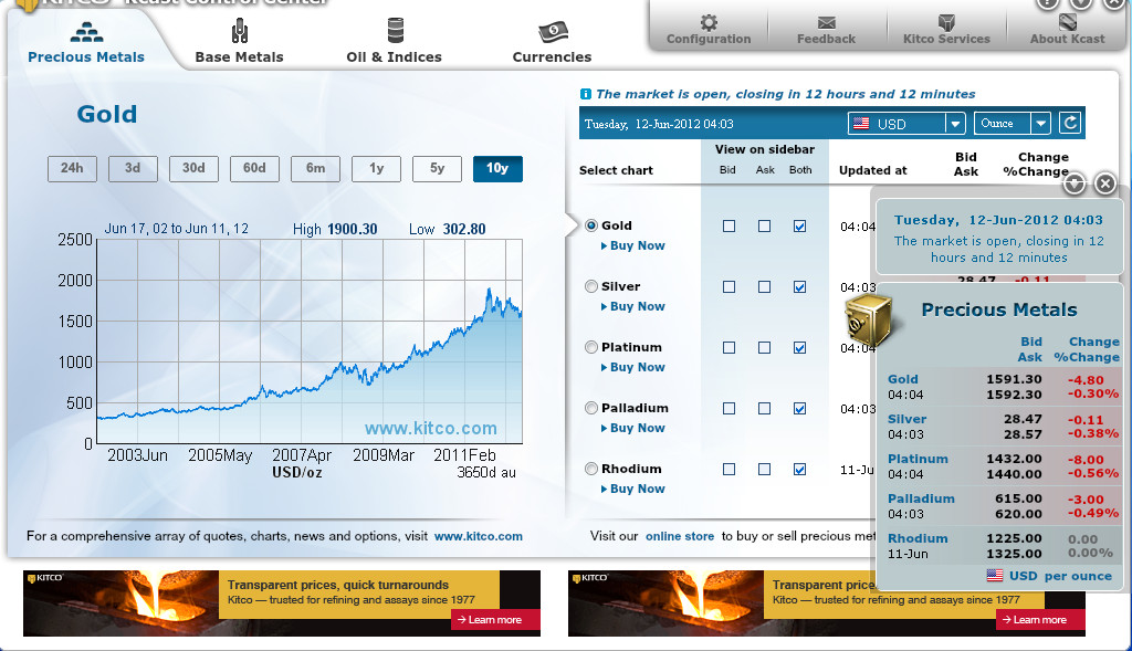 Track Precious Metals Prices And More With Kcast Desktop