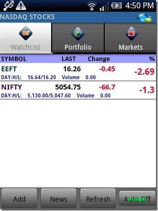 NASDAQ Stocks