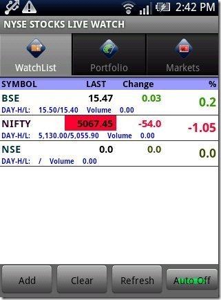 USA Stock