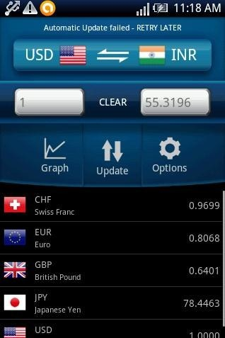 Easy Currency Converter For Android