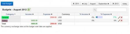 InEx Finance adding budget