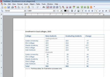 SoftMaker FreeOffice word docx inTextMaker