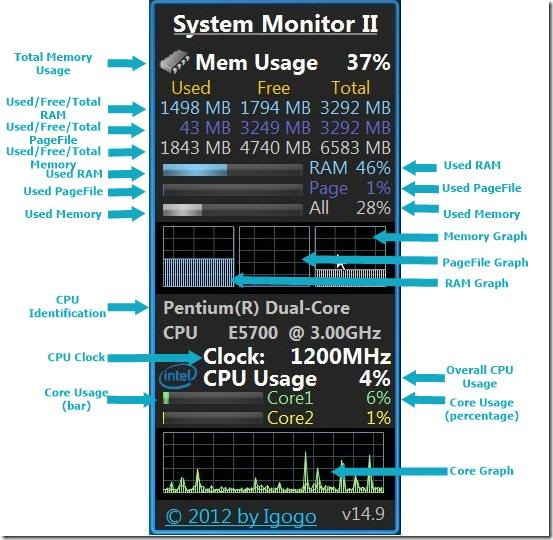 system monitor details