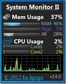 monitor system performance