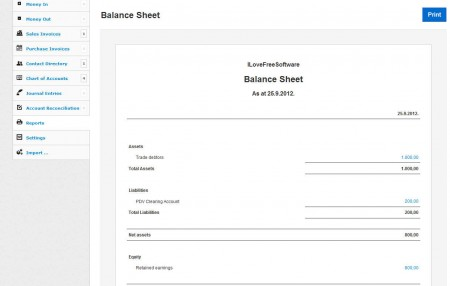 Manager balance sheet