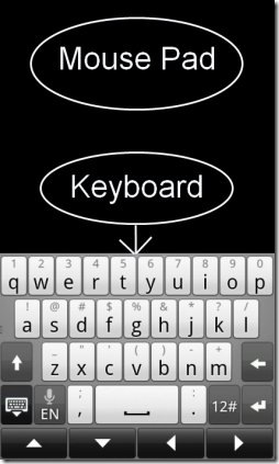 RemoteDroid App