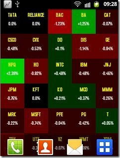 Stock Market Live Wallpaper