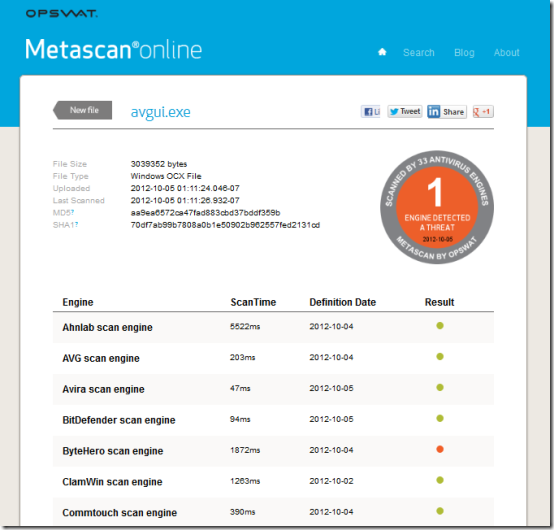 MetaScan-scan-file-for-virus