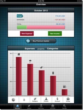 MoneyControl Bar Graph