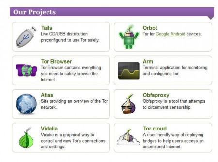Tor privacy protection default window