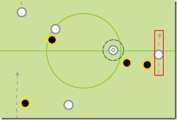 football tactics automatic play