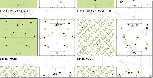 football tactics levels