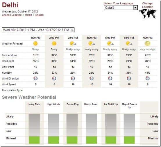 forecastfox weather alerts