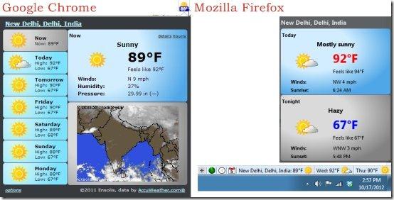forecastfox weather report
