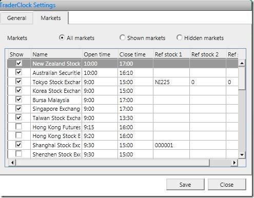 trading clock properties